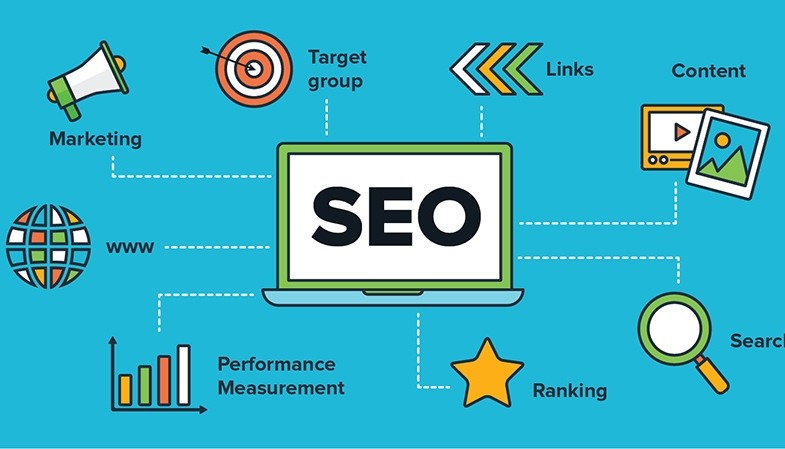 Search Engine Optimization can yield positive results